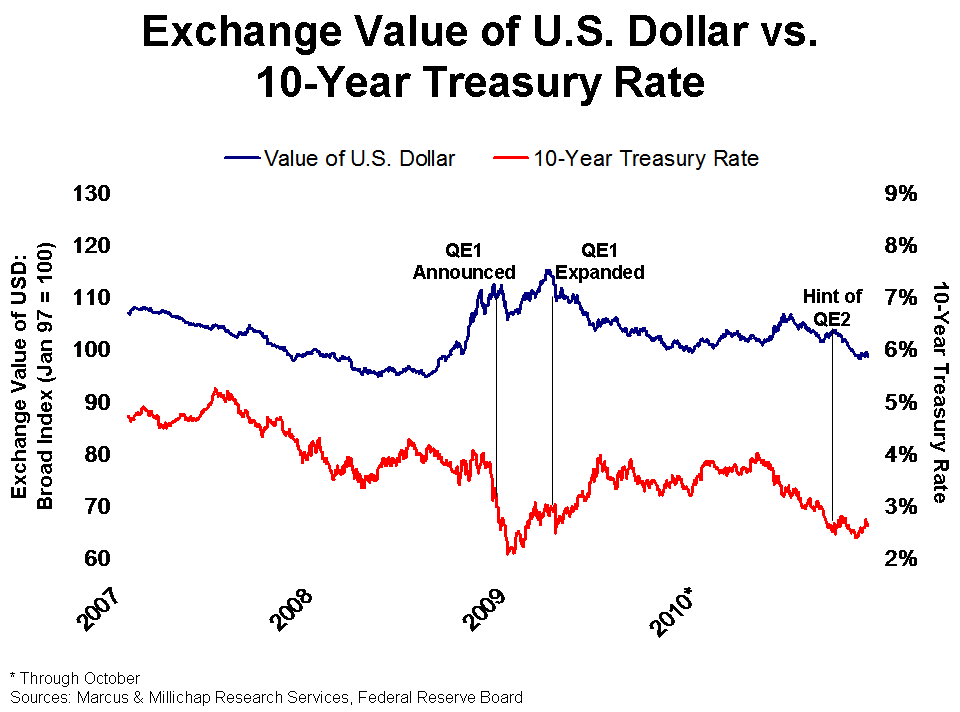 quantitative easing by boe and fed