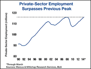 4-4-14-Employment_small